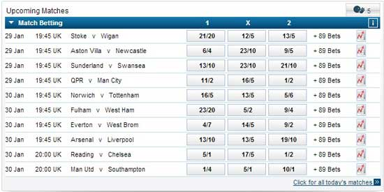 William Hill Premier League Betting
